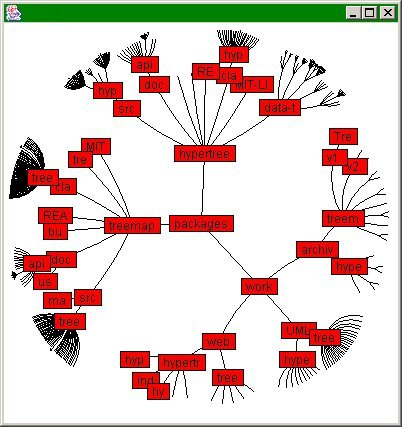 Hypertree screen capture
